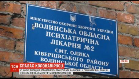 В Волынской области - антирекорд: 47 новых случаев коронавируса в сутки