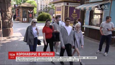 Тестування на COVID-19: за добу в Україні - більше інфікованих, ніж тих, хто одужали