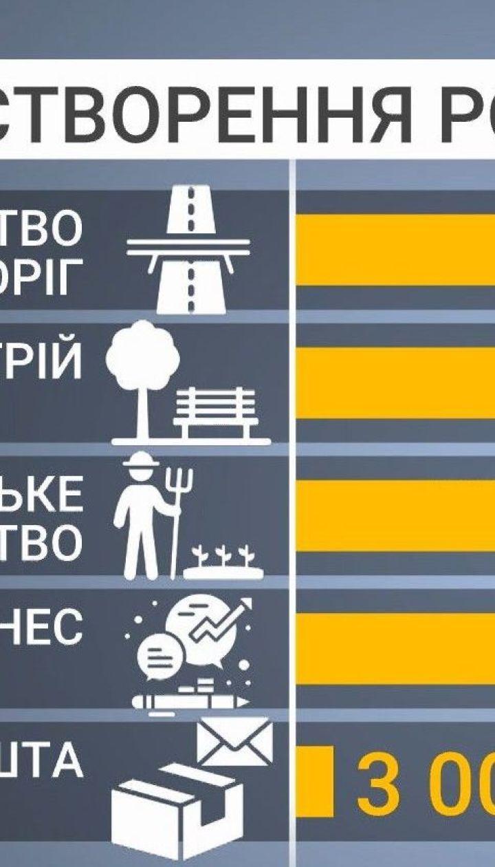 Рынок труда: правительство показало программу по созданию новых рабочих мест