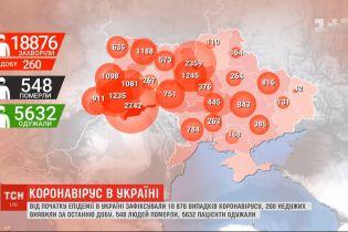 За сутки в Украине зафиксировали 260 случаев коронавируса