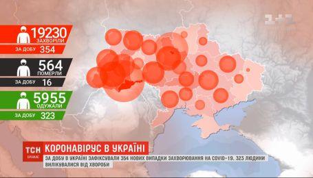 Новая статистика: в Украине - 354 новых случая коронавируса за сутки
