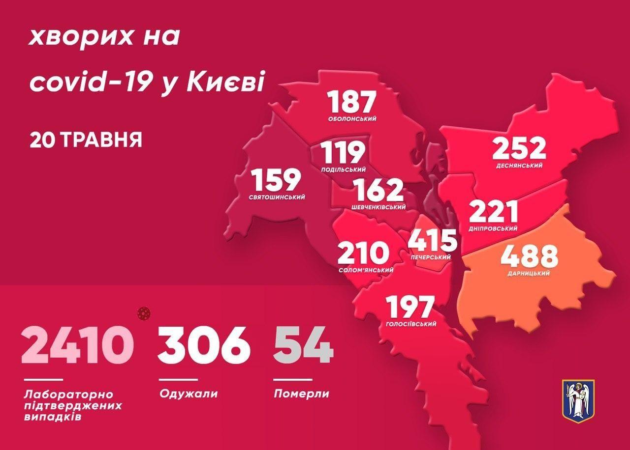 Коронавірус у Києві 20 травня