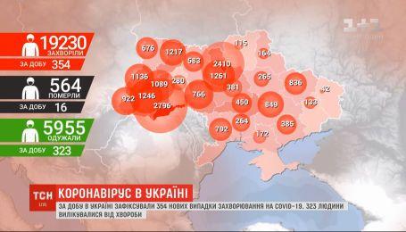 За добу в Україні зафіксували 354 нових випадки захворювання на COVID-19