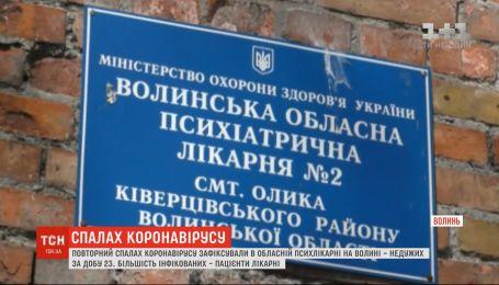 Повторную вспышку коронавируса зафиксировали в областной психбольнице на Волыни