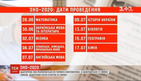 Минобразования обнародовало даты проведения ВНО-2020