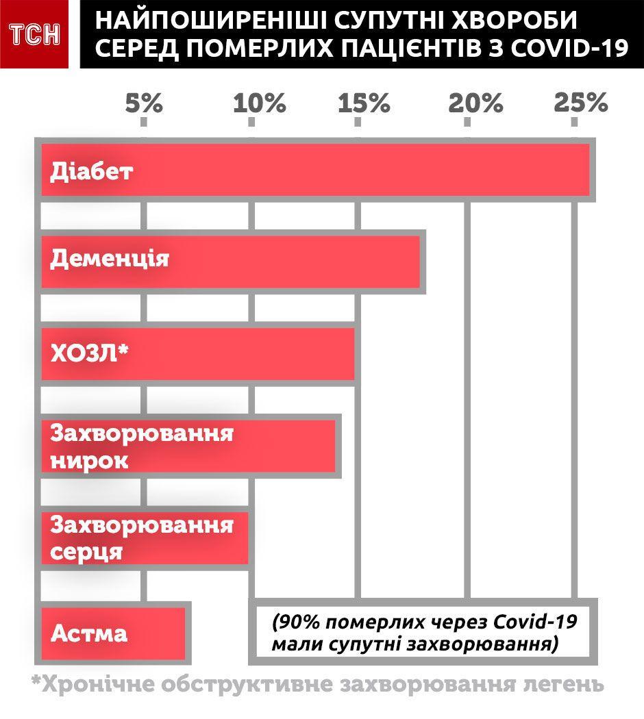 коронавірус хвороби іг