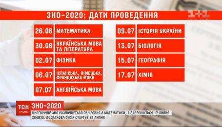 ЗНО-2020: коли відбудеться та з якими вимогами