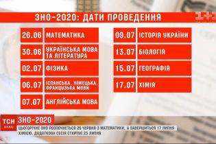 ВНО-2020: когда состоится и с какими требованиями