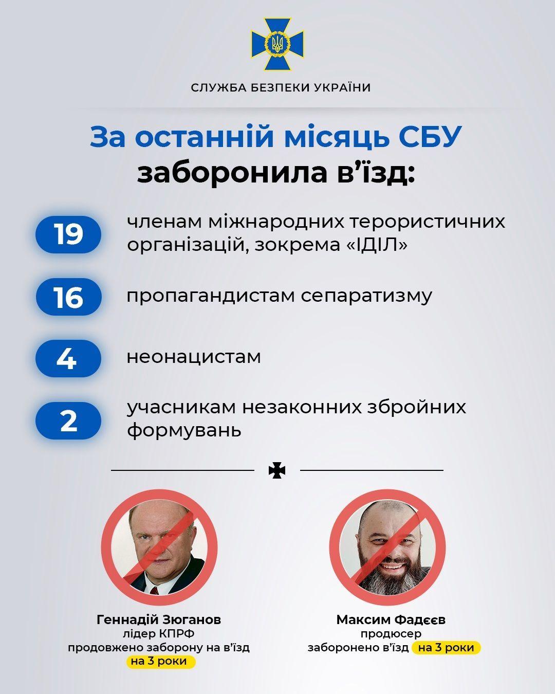 Макс Фадєєв СБУ