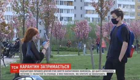 Доведеться потерпіти ще: майже половина України не готова до зняття карантинних обмежень