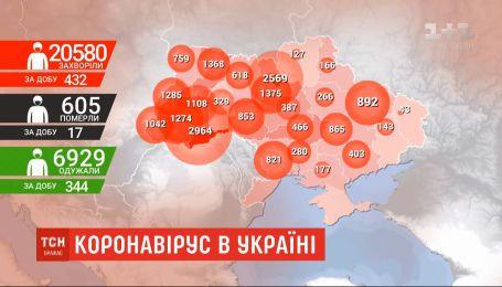 Коронавірус в Україні: за добу - плюс 432 випадки інфікування