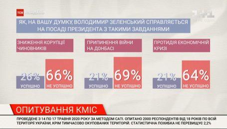 Выбрали бы снова: как украинцы оценили первый год президентства Зеленского