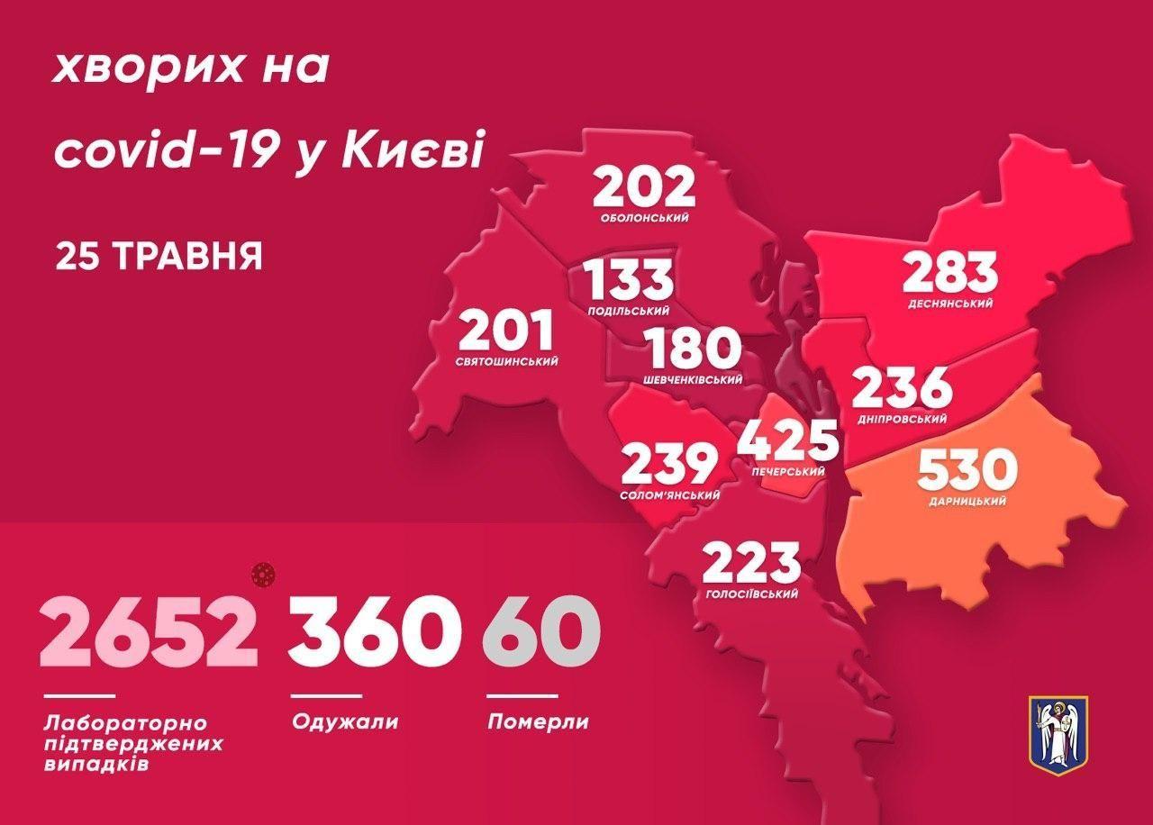 коронавірус, мапа районів Києва