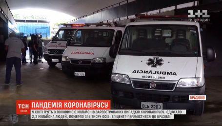 Чорногорія стала першою країною в Європі, яка подолала коронавірус