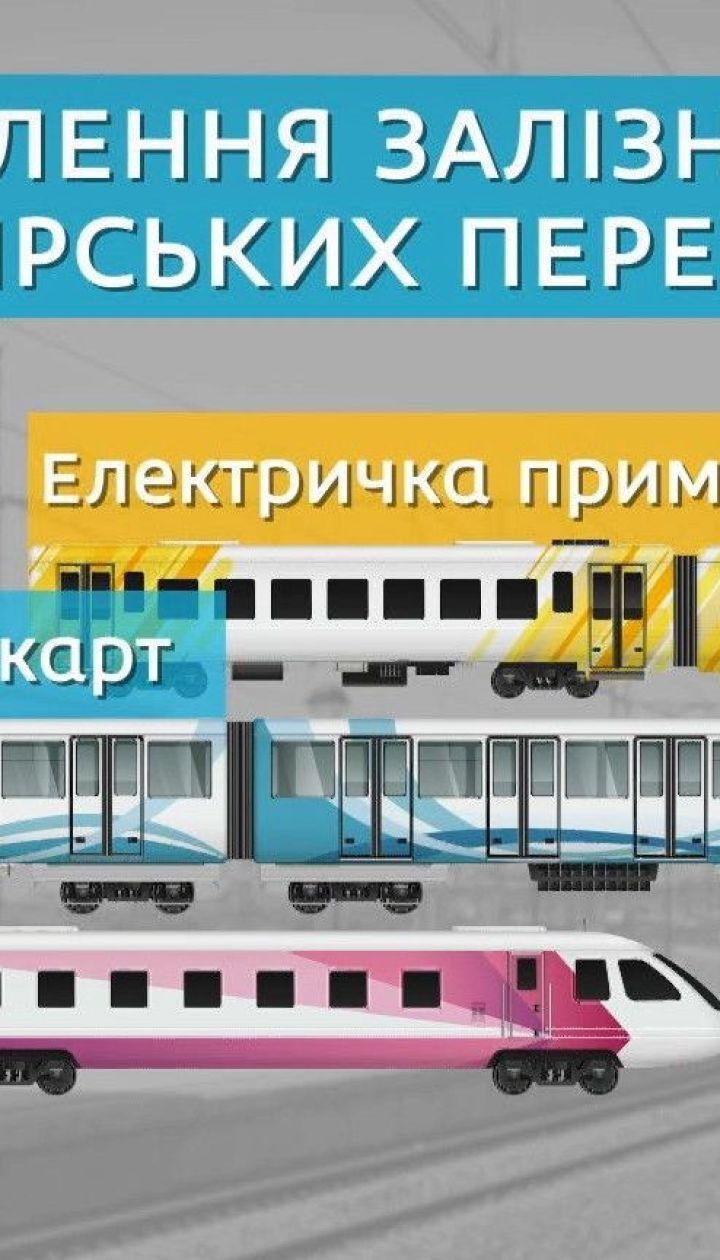 """""""Укрзалізниця"""" планує запустити потяги вже цього тижня"""