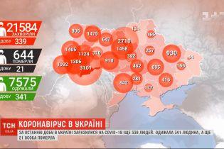 В Украине коронавирусом заразились уже более 21,5 тыс человек
