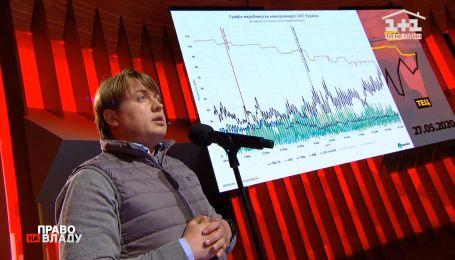 Причиной высоких цен на уголь в Украине есть монополизированный рынок - Герус