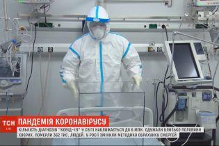 Рекордные 116 тысяч новых инфицированных коронавирусом обнаружили в мире за последние сутки