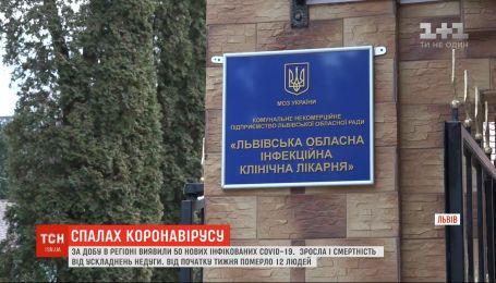 Комісія вирішує, чи пом'якшувати далі карантин у Львівській області