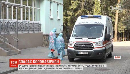 У Львівській області комісія вирішила не послаблювати карантин