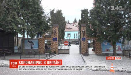 У Львівській області вирішили не пом'якшувати карантин через збільшення кількості інфікованих
