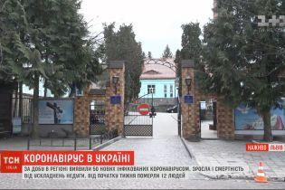 Во Львовской области решили не смягчать карантин из-за увеличения количества инфицированных
