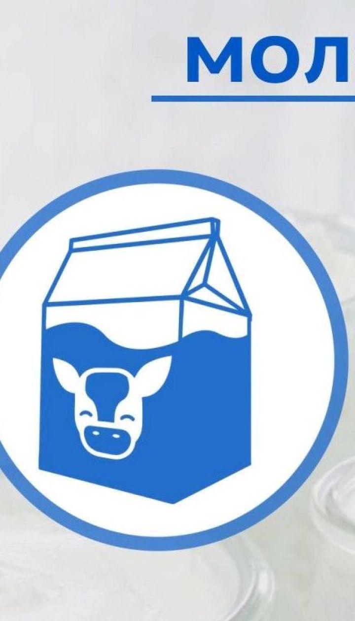 Чому в магазинах все більше іноземного набілу і чи подорожчає молоко після карантину