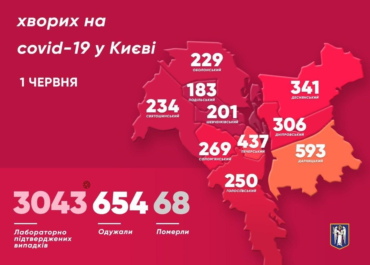 Коронавірус у Києві 1 червня