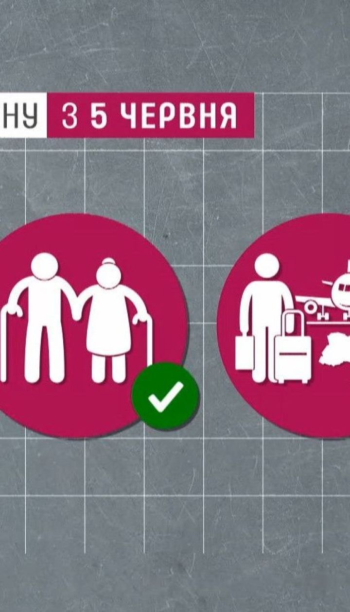 Нові послаблення: в Кабміні анонсують дозвіл на внутрішні авіарейси та відвідування церков
