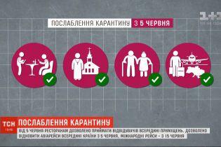 Новые ослабления: в Кабмине анонсируют разрешение на внутренние авиарейсы и посещение церквей