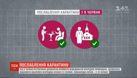 В Украине возобновляют внутреннее авиасообщение