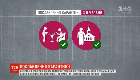 Минздрав просит украинцев не быть легкомысленными из-за новых послаблений карантина