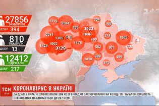Статистика COVID-19: за сутки в Украине зафиксировали почти 400 новых случаев инфицирования