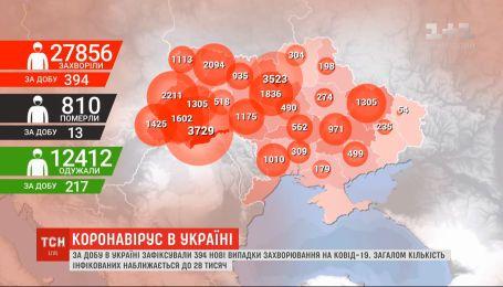 Статистика коронавируса: в Украине - 394 случая заболевания за сутки