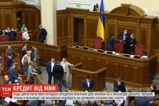 5 мільярдів кредиту для України: чого МВФ хоче взамін