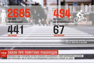 Пішоходів в Україні хочуть штрафувати за відсутність світловідбивних елементів у темний час доби