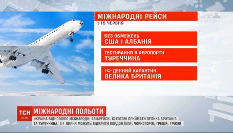 Україна відновлює регулярні міжнародні рейси