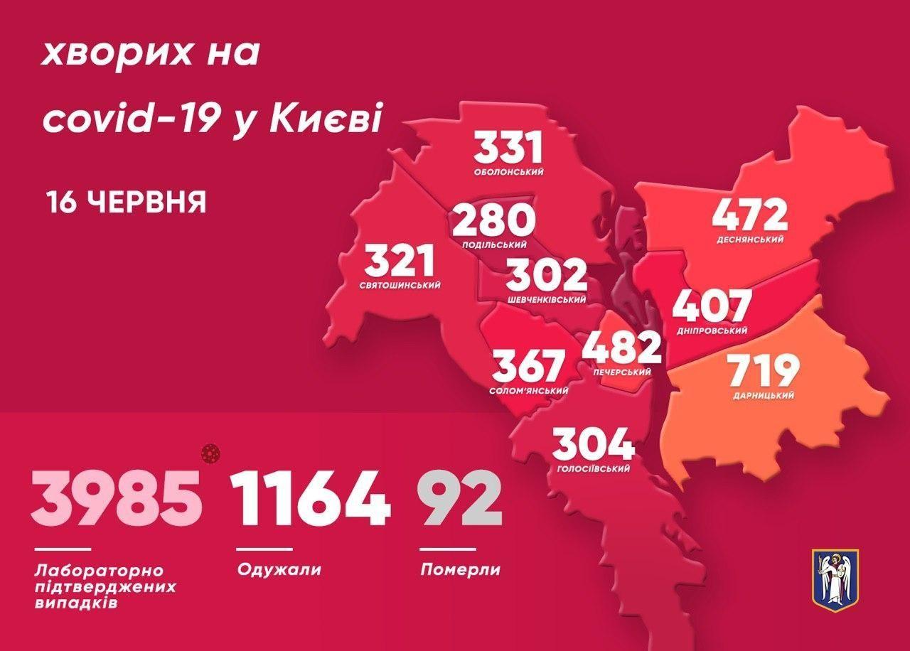 Коронавірус у Києві 16 червня