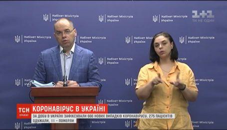 За сутки в Украине зафиксировали 666 новых случаев заболевания на COVID-19
