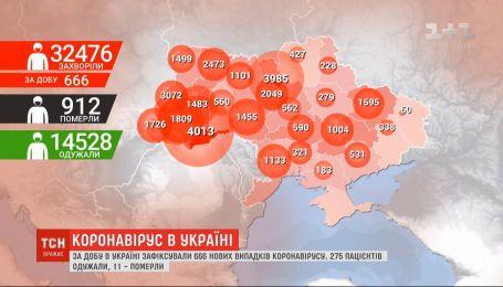 Зростає кількість звернень із симптомами коронавірусу та кількість госпіталізацій - Степанов