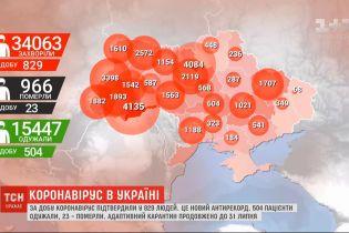 Статистика захворюваності: приріст хворих на коронавірус в Україні більший ніж середньосвітовий