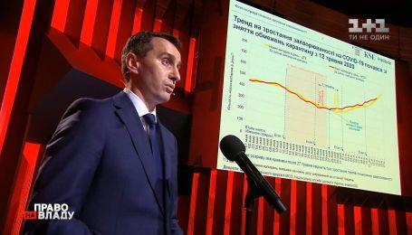 Ляшко объяснил, почему в Украине фиксируют рекордное количество зараженных COVID-19