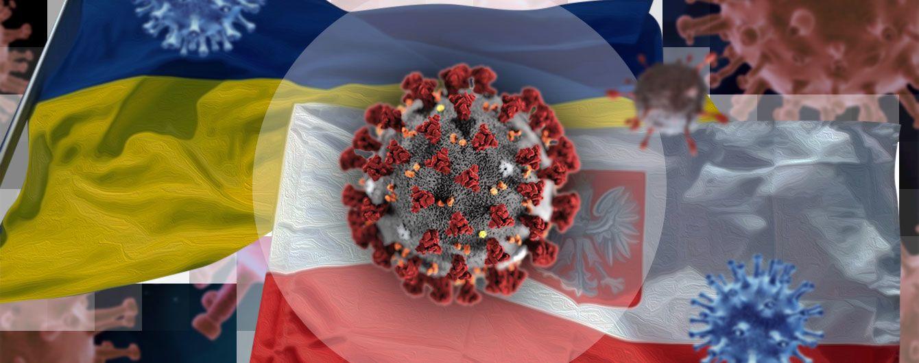 Коронавірус в Україні та Польщі: чи відрізняється ситуація з поширенням хвороби в країнах