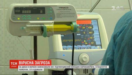 Неделя антирекордов: Минздрав сообщил о 841 новом случае заражения вирусом