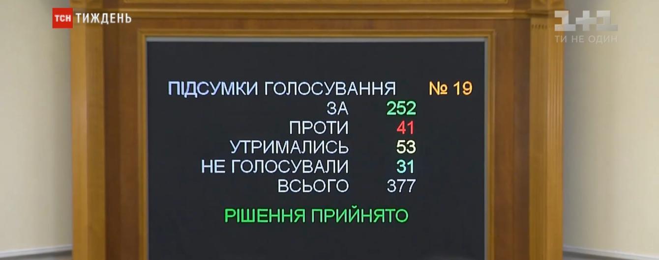 Законопроєкт про всеукраїнський референдум: чому опозиційні фракції парламенту здійняли грандіозний скандал