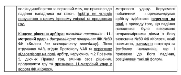 аналіз суддівського комітету по матчу Динамо - Колос_3