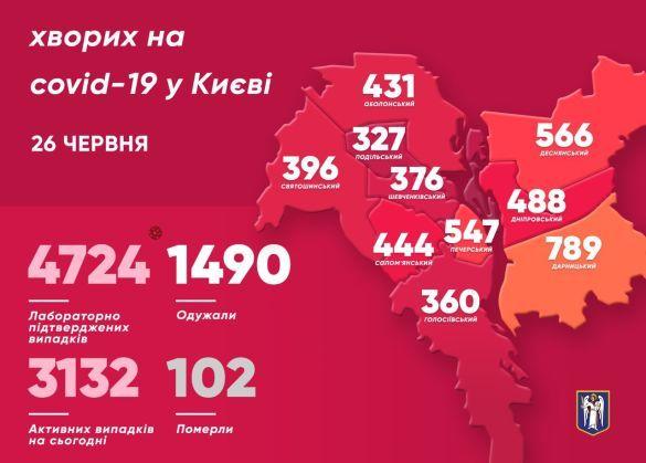 Карта Київ 26 червня