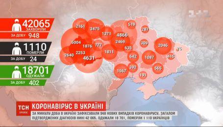 Украина попала в список ВОЗ как страна с высокими темпами распространения COVID-19