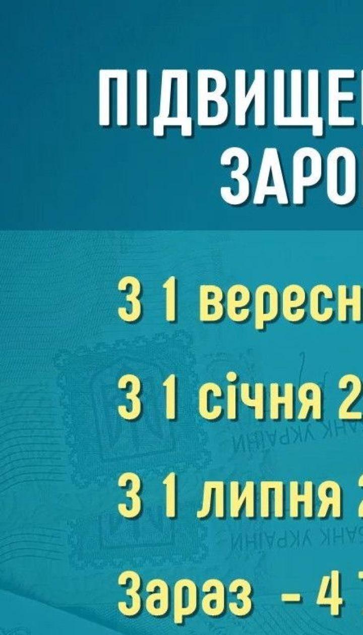 До 6,5 тисячі гривень зросте мінімальна зарплата — Економічні новини