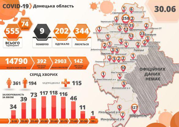 Карта Донецька область 1 липня